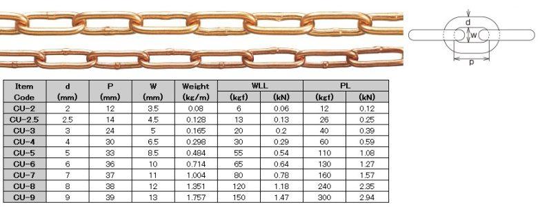 Copper Link Chain