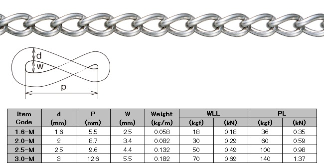 Stainless Steel Mantel Chain