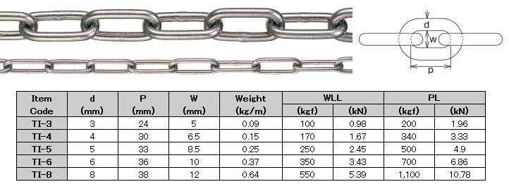titanium link chain